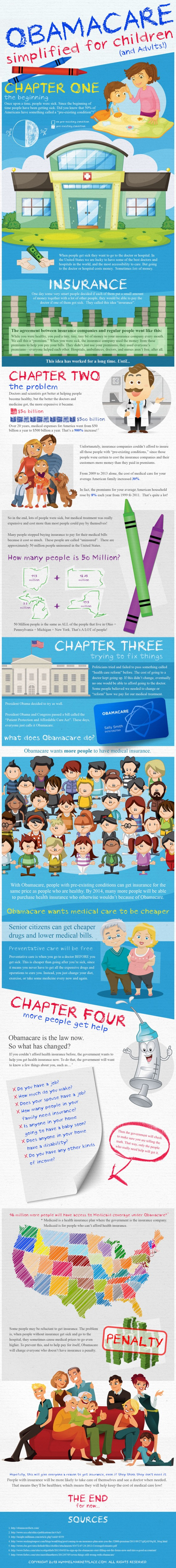 obamacare-simplified-for-children_524e6f26d1d27_w587